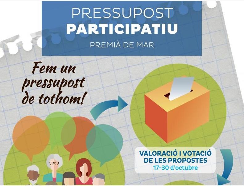 Pressupost municipal participatiu